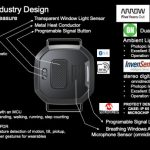 Arrow Electronics, Geniatech and ON Semiconductor introduce multi-sensor IoT solution for workplace safety