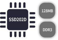 SSD202D System on Moduel